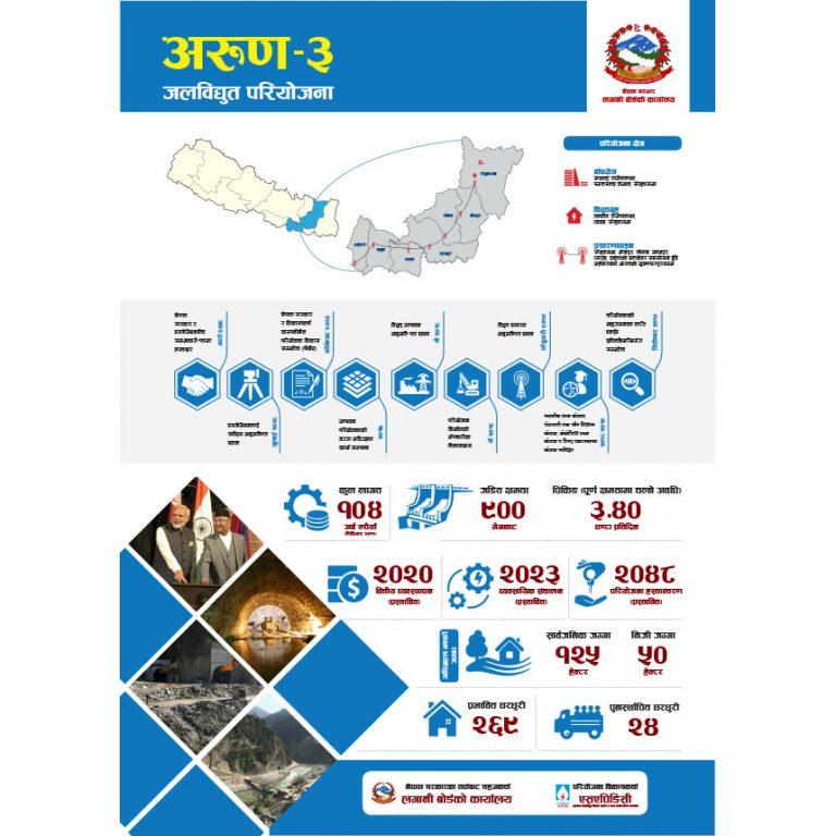 Arun-3 Factsheet (Nepali)