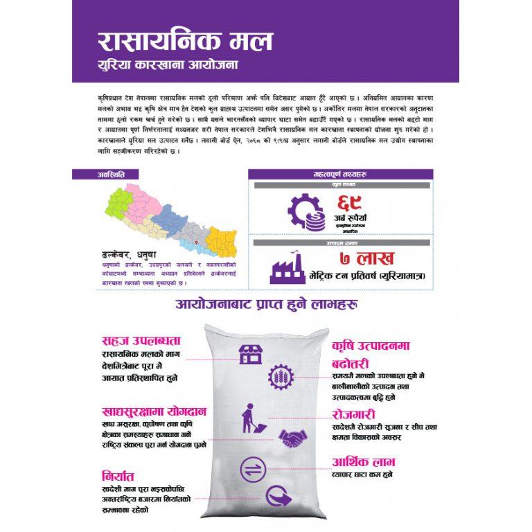 Chemical Fertilizer- Factsheet (Nepali)