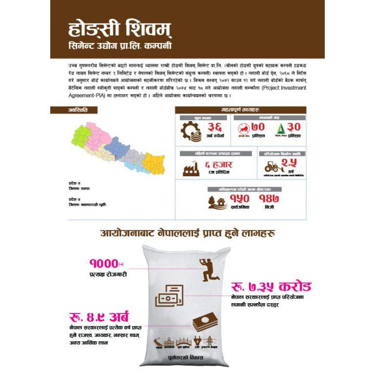 Hongshi Shivam Cement - Factsheet (Nepali)